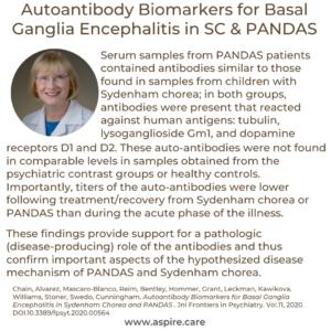 Autoantibody Biomarkers pANS PANDAS Sydenham Chorea